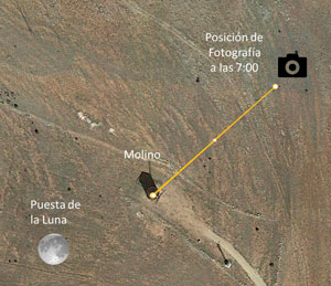 plano inforgrafía descriptiva tutorial sobre como fotografiar la superluna de mayo desde el molino de viento de malanquilla
